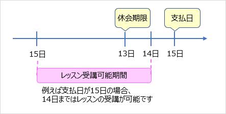 ビズメイツ休会手順2