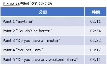 ビズメイツ_初級ビジネス英会話シリーズ